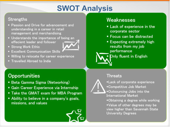 professional development plan  swot analysis